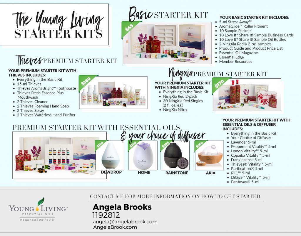 Let's talk about Young Living Essential Oil Membership Types. Ask Angela Brooks